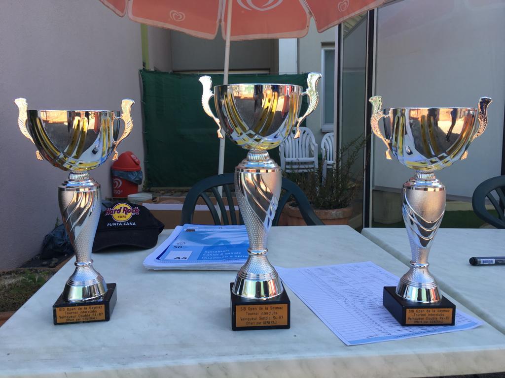 Open de la Seymaz 2020, Remise des Prix
